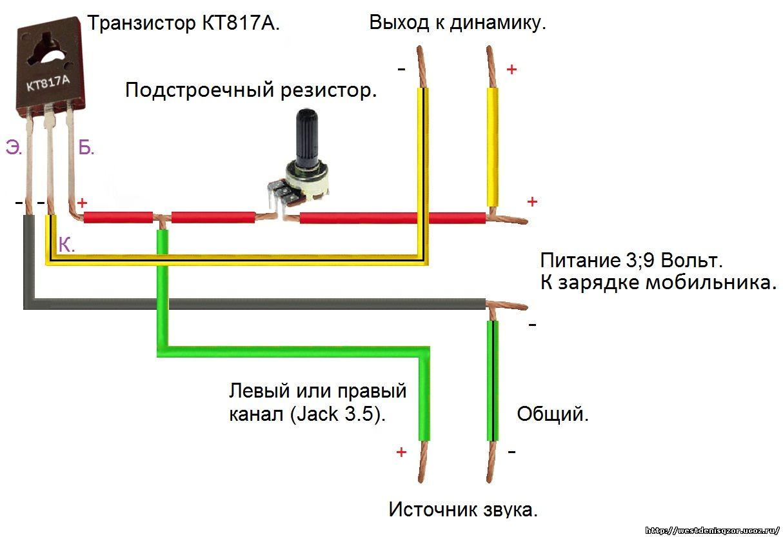 Установка Интернета Онлайн в Москве и МО - установка 4G ...